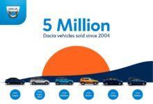 Photo de 5 millions de Dacia vendues dans le monde depuis 2004