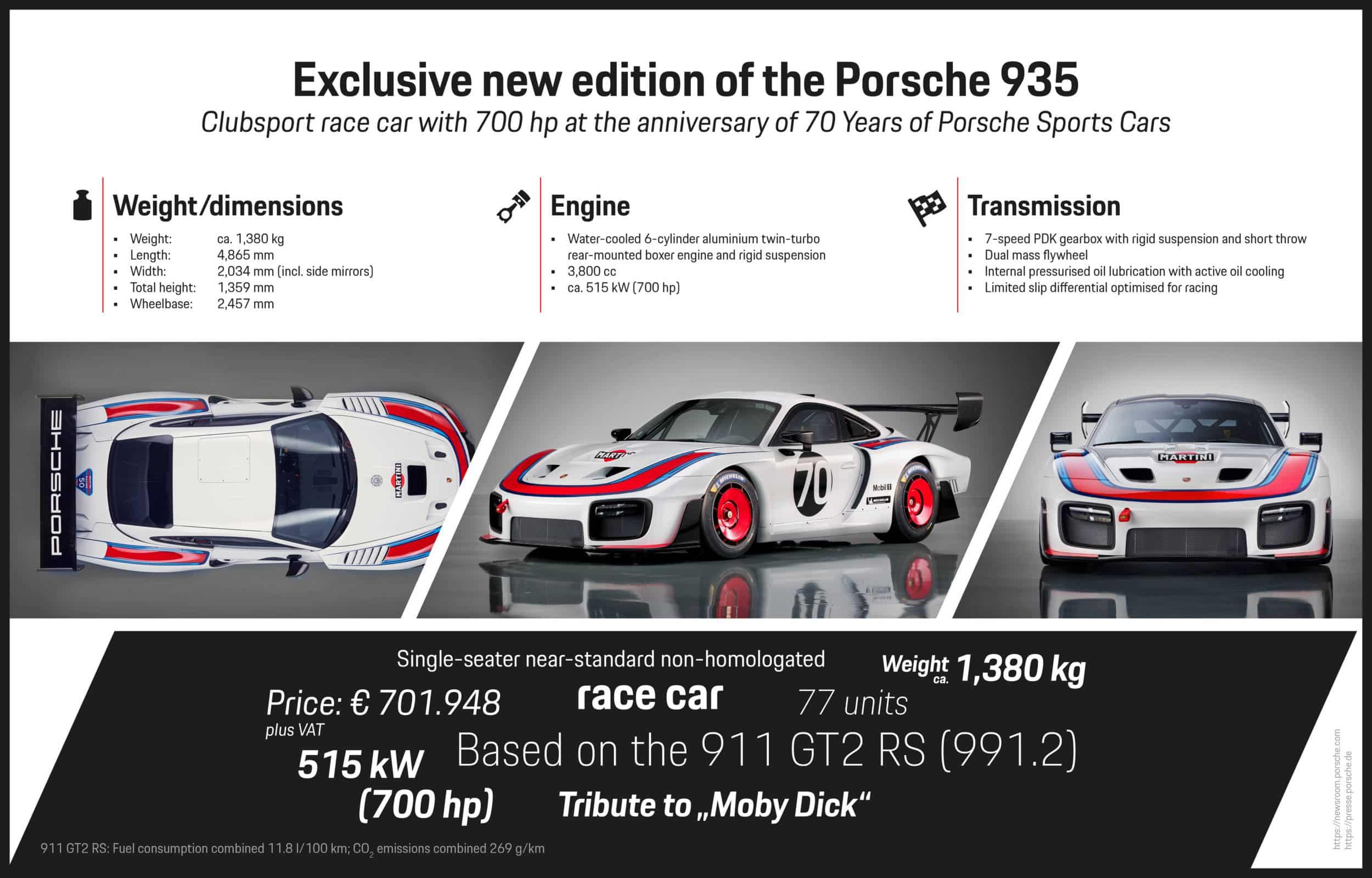 2018 - [Porsche] 935 M18_5127_fine